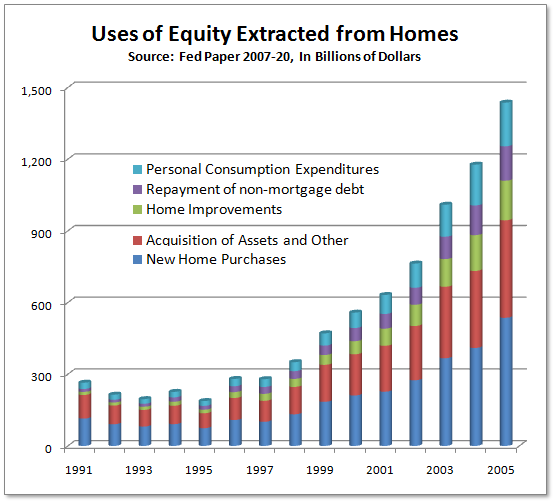 Home Equity 1