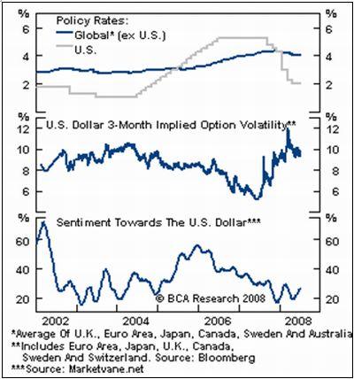 Bca forex rates