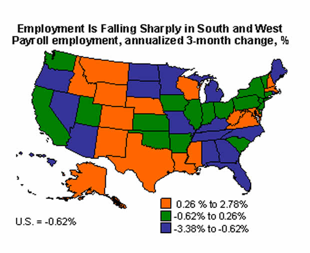 Employment Is Falling Sharply in South and West
