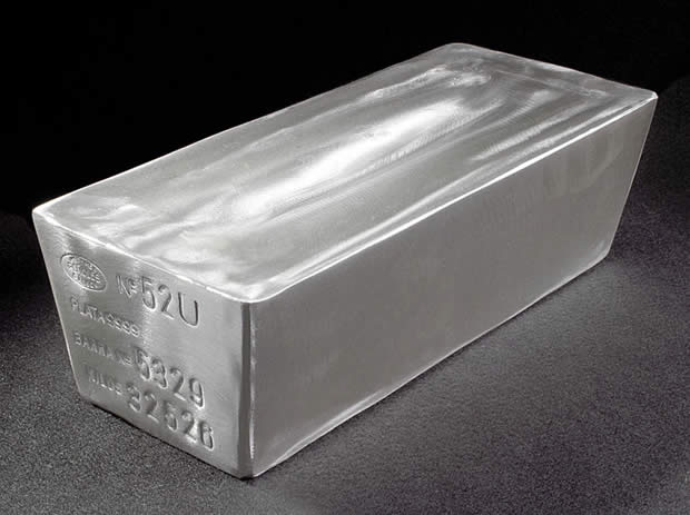The Real Silver Price Based on Paper or Silver Bullion?
