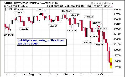 Financial Crisis 2008 Similar to 1987 Stock Market Crash