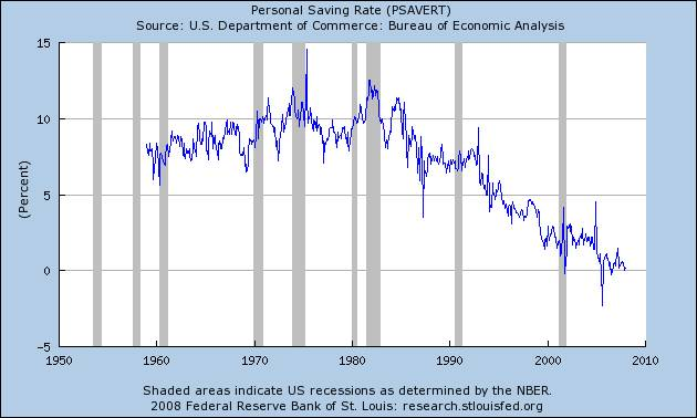 Very teen personal savings rates in the us intolerable