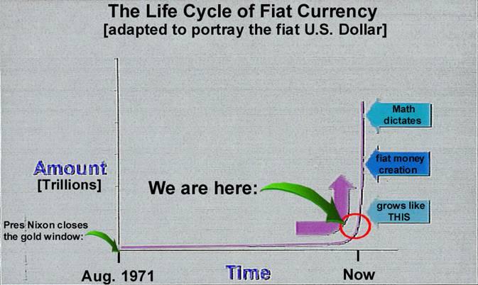 Fiat Money, explained - YouTube