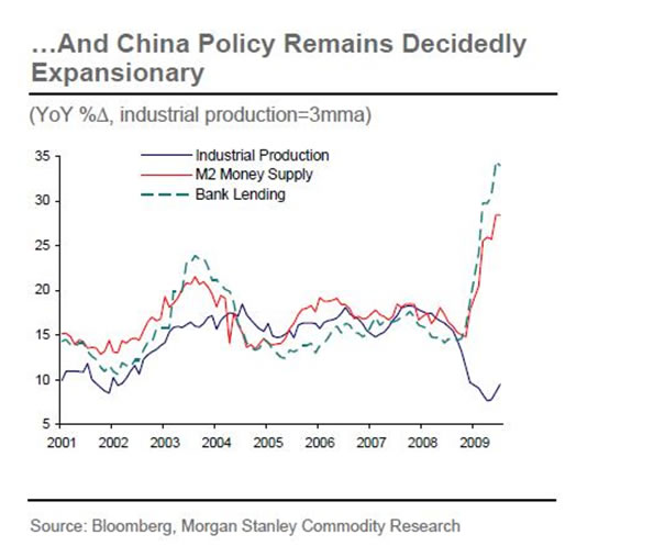 The China Growth Myth Debunked, What Happens When the ...