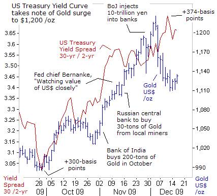 how to buy short term us treasuries