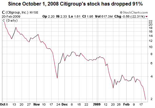 Citigroup - Atlanta Independent Money Management Atlanta