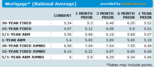 Wells Fargo's Frightening Balance Sheet :: The Market