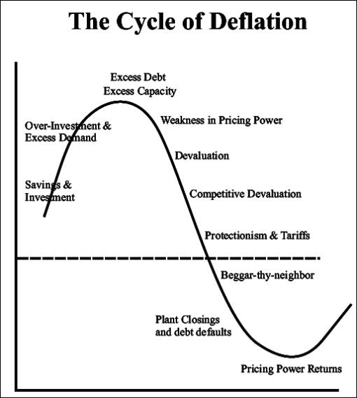March business cycle: Low recession risk