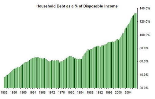 [Household+debt.jpg]