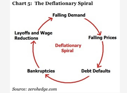 [Image: deflation-6-5.jpg]