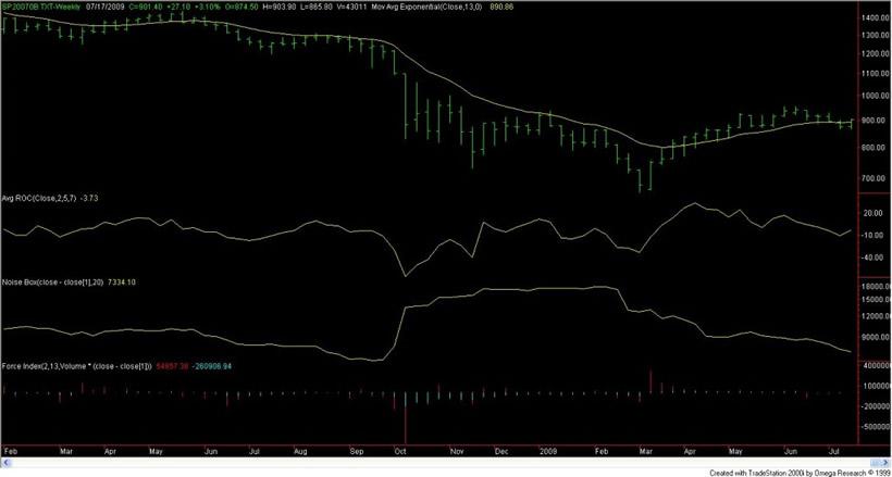 Commodity trading advisor uk