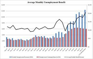 Unemployment Benefits.jpg