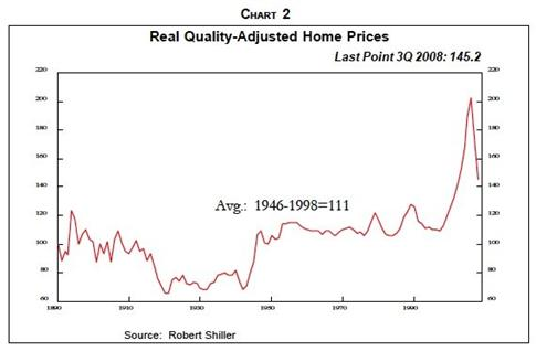 Real Quality-Adjusted Home Prices