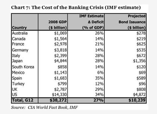 current banking crisis essay The global financial crisis triggered by fallout from the sub-prime mortgage  the  current debate over the role financial stability should play in the monetary policy.