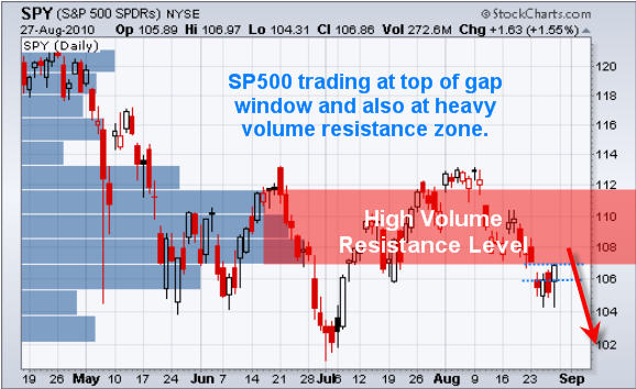 Learn currency trading online