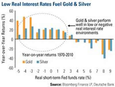 gold-deflation_image002.jpg