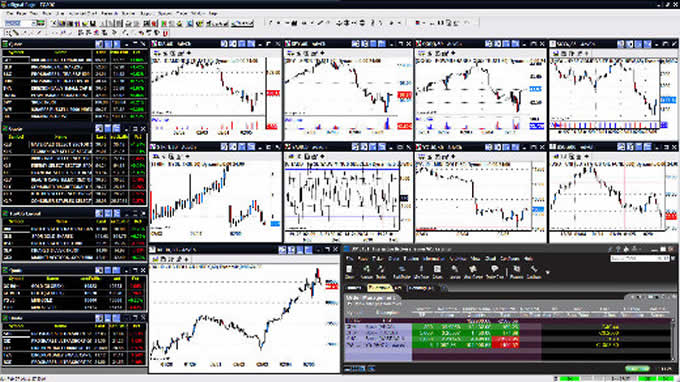 Futures trading signals uk