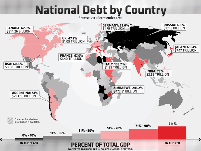 http://www.marketoracle.co.uk/images/2010/Jul/global-debt-Picture1.png