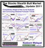 Stocks Stealth Bull Market
