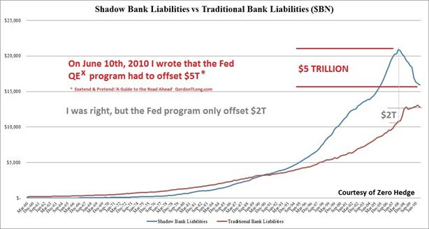 09-18-10-Bank_Liabilities_Components-1-Modified-3.jpg