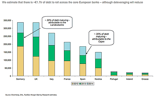 EU Debt Breakdown