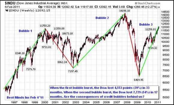 history of stock markets: