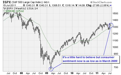 Stock market for the week форекс.игра на понижение