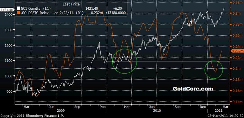 americas debt crisis coming goldcore ireland