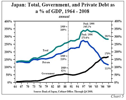 http://www.marketoracle.co.uk/images/2010/Sep/japan-debt-16-1.gif