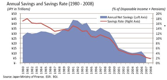 http://www.marketoracle.co.uk/images/2010/Sep/japan-debt-16-4.gif