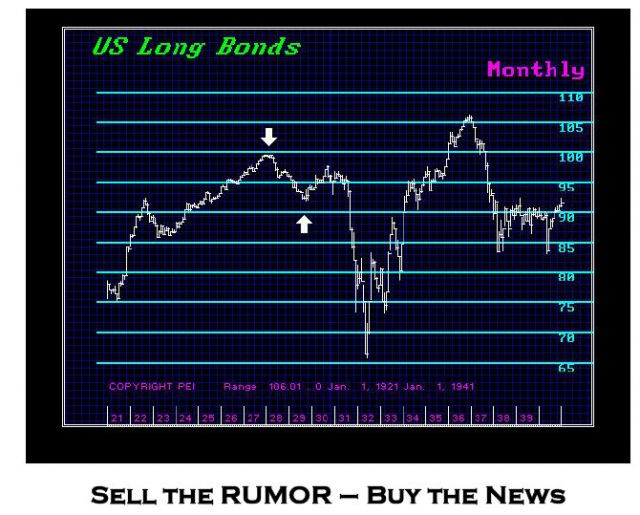Financial Crisis Next Wave, The Consequences of QE2 :: The Market