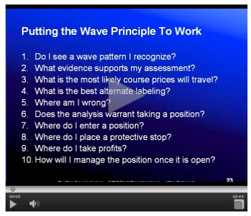 PDF ROBERT PRINCIPLE ELLIOTT WAVE PRECHTER