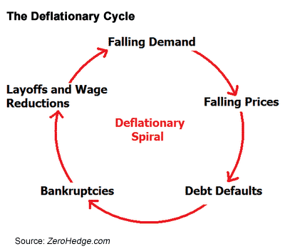 Inflation: Meaning, Causes and Effects Effects of Inflation