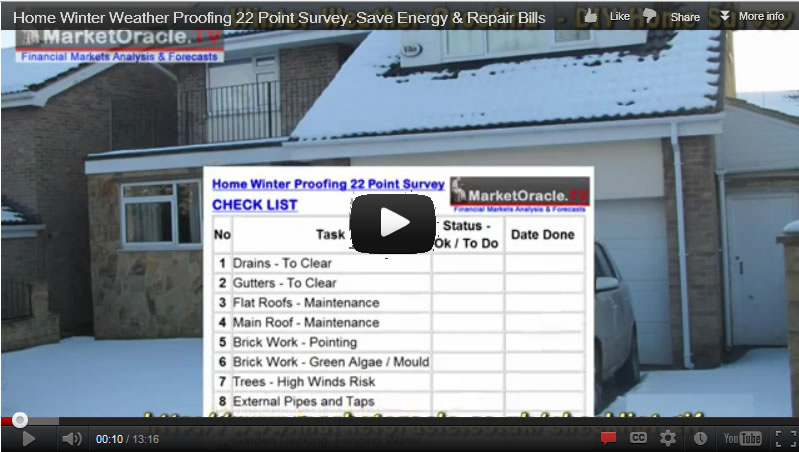 Home winter weather proofing 22 point survey save energy repair bills the market oracle