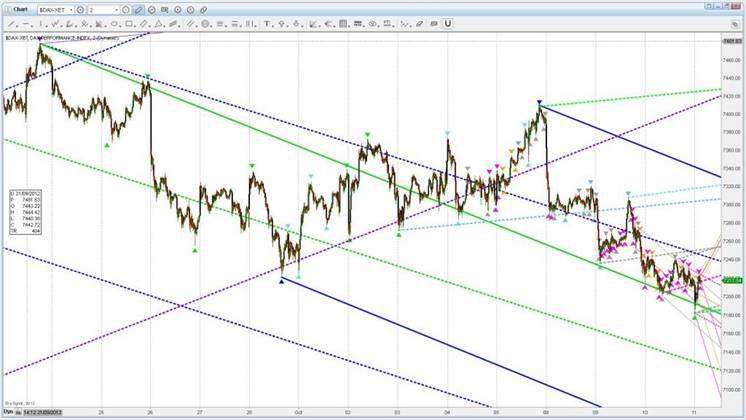 http://mapportunity.files.wordpress.com/2012/09/dax-implimentation-pivots.jpg?w=1024