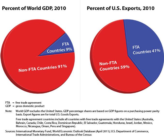Rational us tariffs lower irrational trade deficits the market rational us tariffs lower irrational trade deficits the market oracle platinumwayz