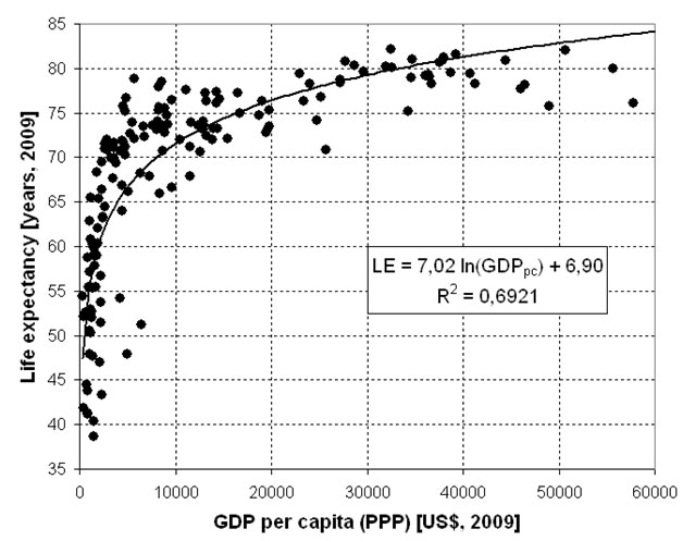relationship between retirement age and life expectancy
