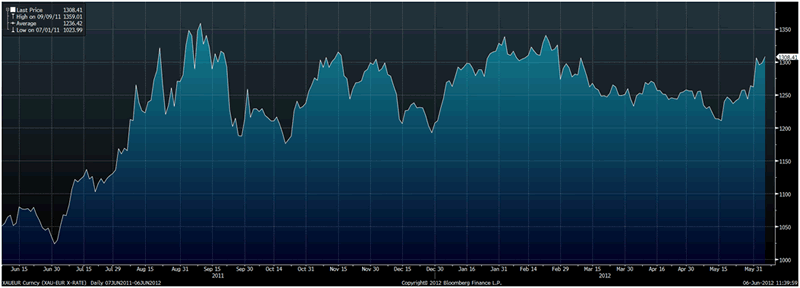 fed interest rate bloomberg