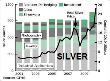 Antitrust investment banks naked short selling