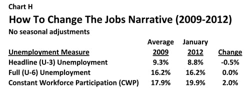 How to change the jobs narrative