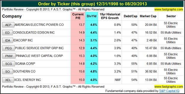 11 Charts – Bullish or Bearish Stocks? You Decide | See It Market