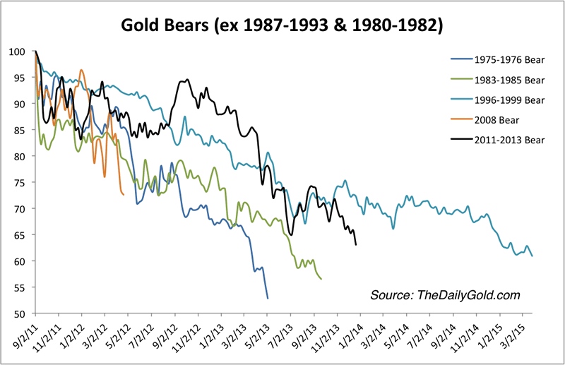 dec19goldbears.png