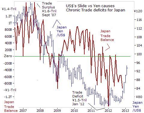Gary tilkin global forex trading