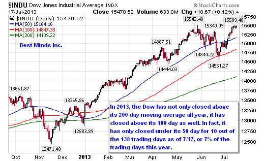Best stock options trading platform uk