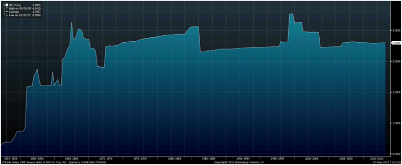 Greece forex reserves