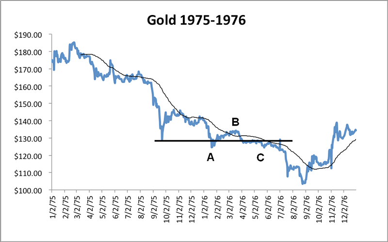 nov5gold1976.png