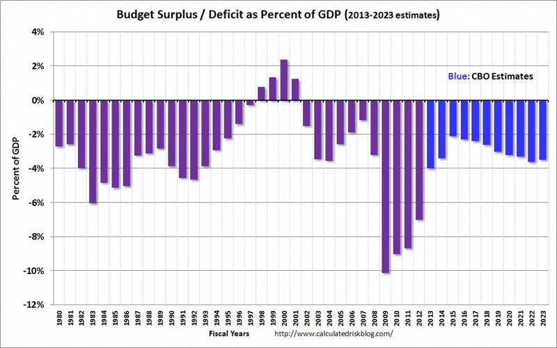 U.S. Government Shutdown, Debt Default a Dress Rehearsal ...
