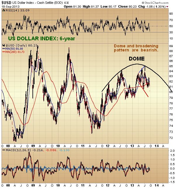 $GOLD Gold - Spot Price (EOD) CME