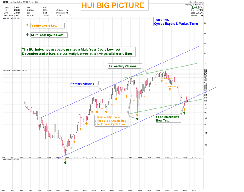 HUI BIG PICTURE APR 7
