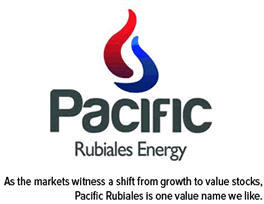 Pacific Rbiales Energy Logo